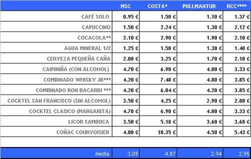 tabla20de20precios_2011-03-10.jpg