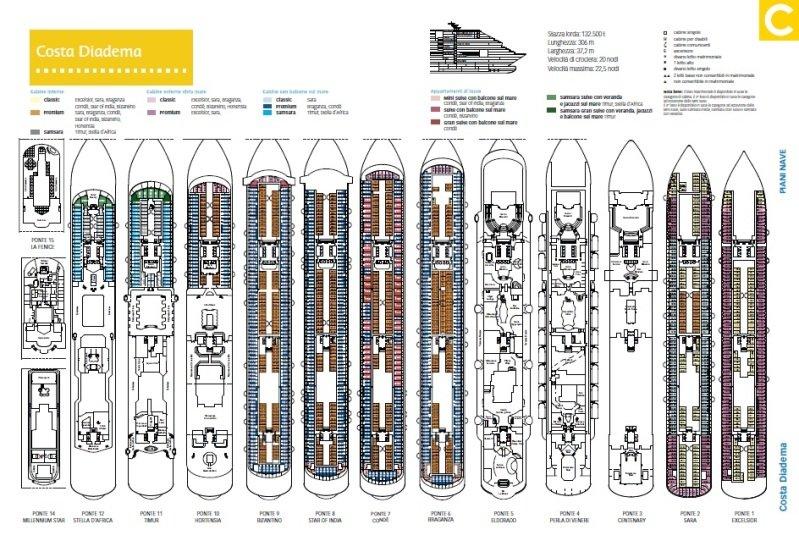 Consulta facil sobre diadema infocruceros for Costa pacifica piano nave