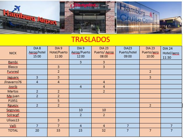 traslados_2018-06-26-2.PNG