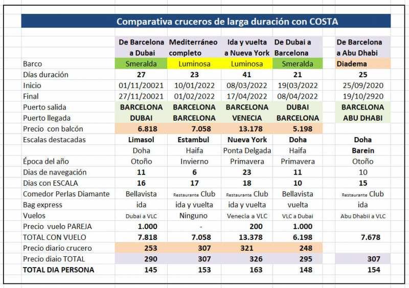 comparativadecruceros_2020-04-27.jpg